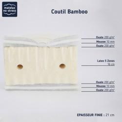 Coupe du matelas latex bi confort ferme très ferme