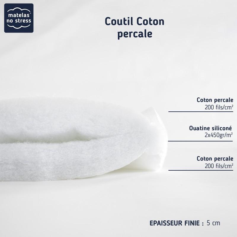 Surmatelas Moelleux Grand Confort