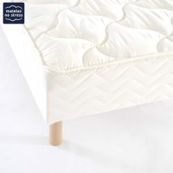 Présentation de notre sommier tapissier luxe