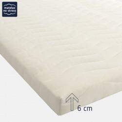 La hauteur de notre sommier sur mesure tapissier plat