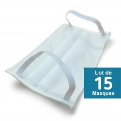 Achat de 15 masques anti postillons