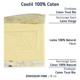 Le matelas anti acarien 100 % latex naturel grand confort, composition