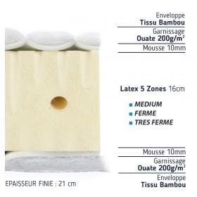 matelas lit rond, de 2m à 2m60 (200x200, 210, 215, 220x220, 230, 240, 250 et 260 cm