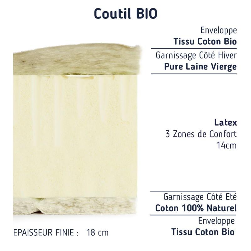 matelas en latex ferme, anti acarien composition