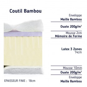 matelas en bambou 90x190, âme en Latex et Mémoire de Forme, Accueil Moelleux