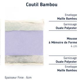 SurMatelas Demi Corbeille 150x190 à Mémoire de Forme