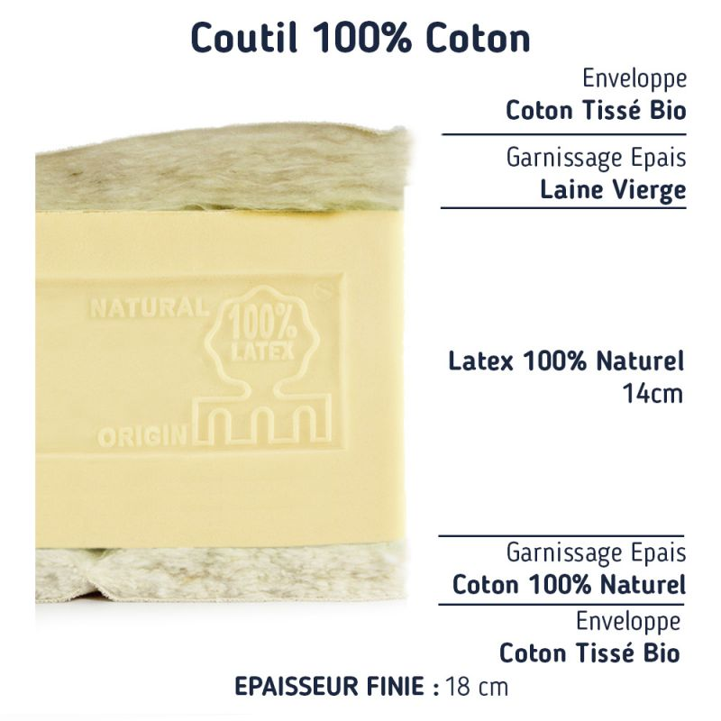 Latex naturel Elégance 100x220