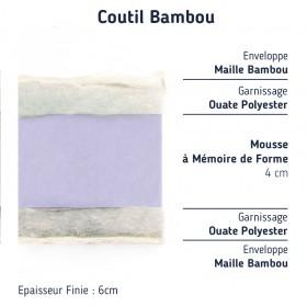Sur Matelas 90 x 190 en Mousse à Mémoire de Forme 2